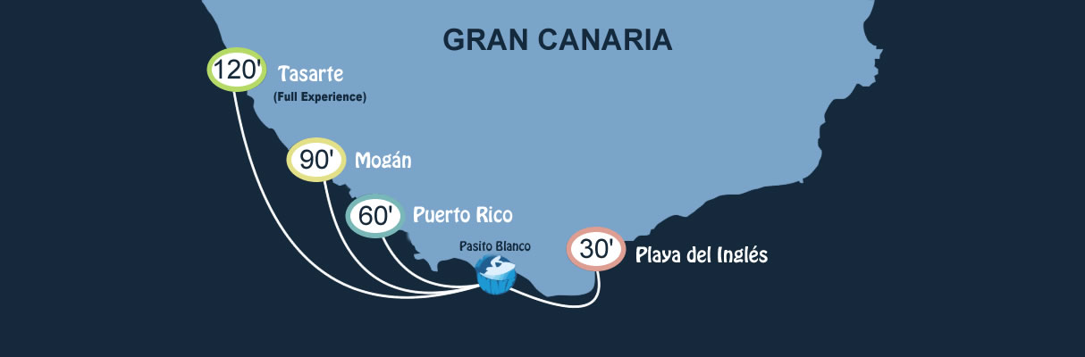 Jet ski rental Atlantic Wake in Gran Canaria